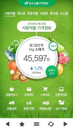 aT, 물가정보 모바일앱 'KAMIS' 개편