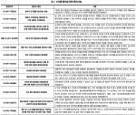 통조림ㆍ병조림 식품 특허 현황